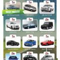 Free Car Rental Flyer PSD