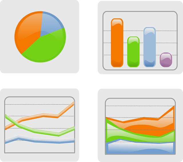 Charts-pie chart & histogram & curve graph vector