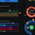 Dark Dashboard UI Elements For Web designers