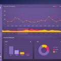 Dashboard UI Design Free PSD Download