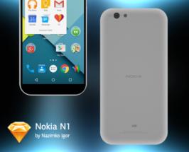 Free Nokia N1 Mockup Template. Sketch